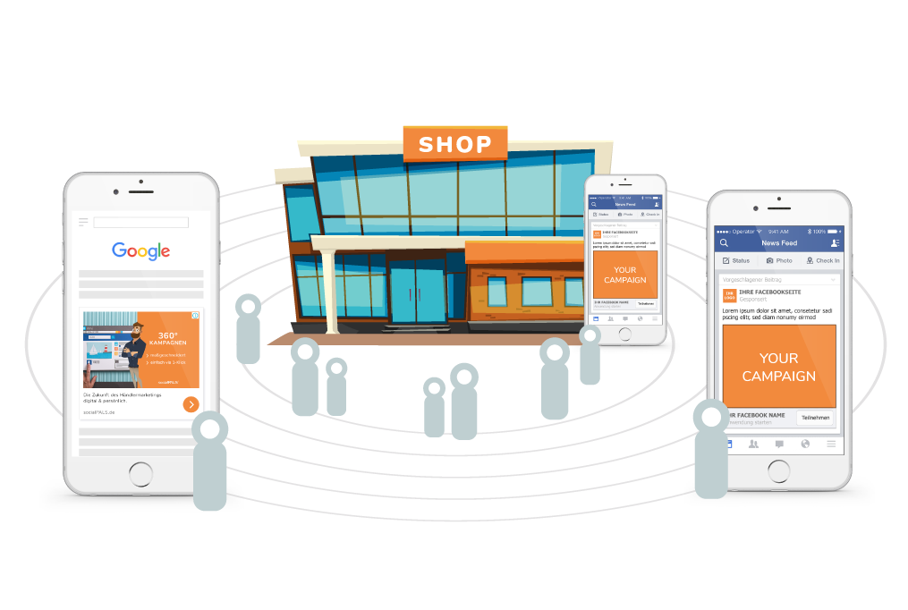 Addresses your target group close to your store in a professional way